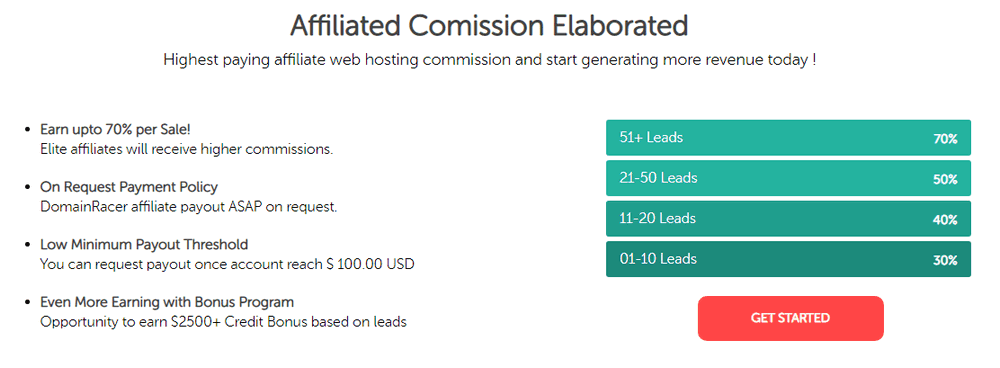 domainracer commission payout