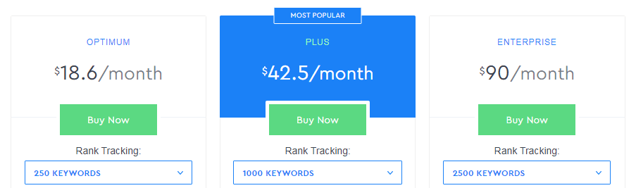 SE Ranking Review 2021 - Is It Really Worth a Try (Quick Look) 3
