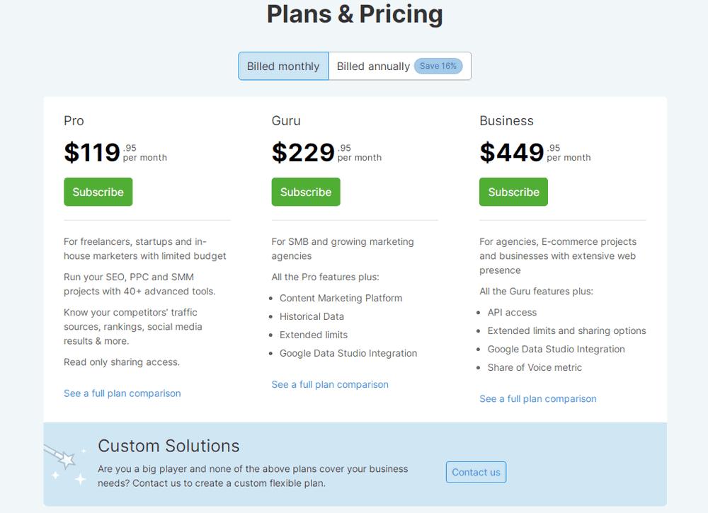 semrush new plans pricing