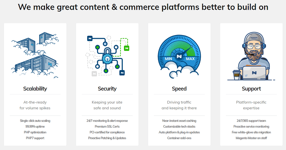 nexcess security and speed
